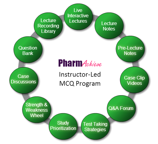 PharmAchieve Instructor Led MCQ Program